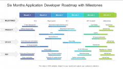 Six Months Application Developer Roadmap With Milestones Information