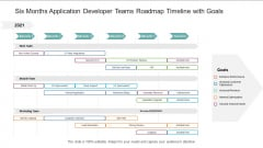 Six Months Application Developer Teams Roadmap Timeline With Goals Professional