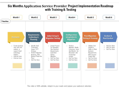 Six Months Application Service Provider Project Implementation Roadmap With Training And Testing Summary