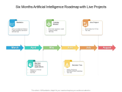 Six Months Artificial Intelligence Roadmap With Live Projects Formats