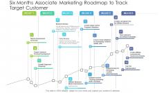 Six Months Associate Marketing Roadmap To Track Target Customer Microsoft PDF