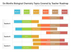 Six Months Biological Chemistry Topics Covered By Teacher Roadmap Clipart