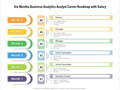 Six Months Business Analytics Analyst Career Roadmap With Salary Structure