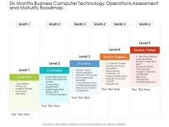 Six Months Business Computer Technology Operations Assessment And Maturity Roadmap Slides