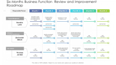 Six Months Business Function Review And Improvement Roadmap Slides PDF