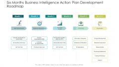 Six Months Business Intelligence Action Plan Development Roadmap Slides