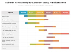 Six Months Business Management Competitive Strategy Formation Roadmap Icons