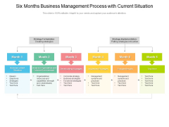Six Months Business Management Process With Current Situation Demonstration