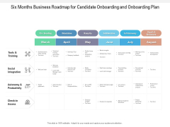 Six Months Business Roadmap For Candidate Onboarding And Onboarding Plan Introduction