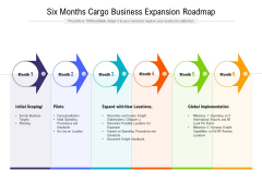Six Months Cargo Business Expansion Roadmap Themes