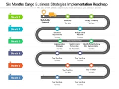 Six Months Cargo Business Strategies Implementation Roadmap Rules