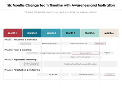 Six Months Change Team Timeline With Awareness And Motivation Ppt PowerPoint Presentation File Professional PDF