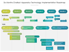 Six Months Chatbot Apparatus Technology Implementation Roadmap Themes