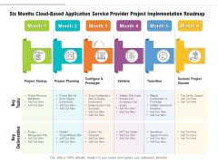 Six Months Cloud Based Application Service Provider Project Implementation Roadmap Guidelines