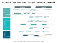 Six Months Cloud Deployment Plan With Operations Framework Ppt PowerPoint Presentation Styles Shapes