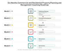 Six Months Commercial And Residential Property Planning And Management Coaching Roadmap Information