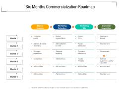 Six Months Commercialization Roadmap Download