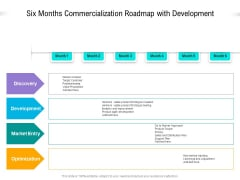 Six Months Commercialization Roadmap With Development Professional