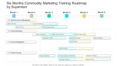 Six Months Commodity Marketing Training Roadmap By Supervisor Background