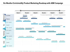 Six Months Commodity Product Marketing Roadmap With Abm Campaign Brochure