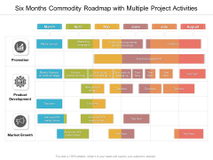Six Months Commodity Roadmap With Multiple Project Activities Diagrams