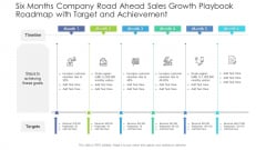Six Months Company Road Ahead Sales Growth Playbook Roadmap With Target And Achievement Guidelines