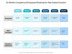 Six Months Competency Development Roadmap For Data Analyst Executive Designs