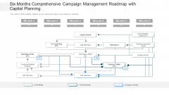 Six Months Comprehensive Campaign Management Roadmap With Capital Planning Topics