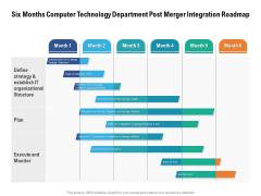Six Months Computer Technology Department Post Merger Integration Roadmap Template
