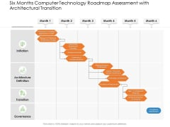 Six Months Computer Technology Roadmap Assessment With Architectural Transition Diagrams