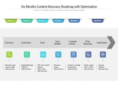 Six Months Content Advocacy Roadmap With Optimization Portrait