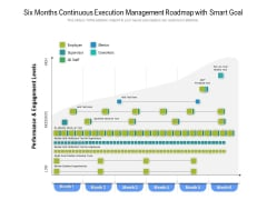 Six Months Continuous Execution Management Roadmap With Smart Goal Diagrams