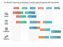 Six Months Corporate Criminalistics Transformation Roadmap With Innovations Guidelines