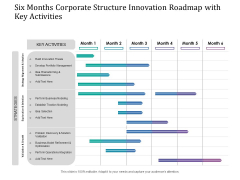 Six Months Corporate Structure Innovation Roadmap With Key Activities Ideas