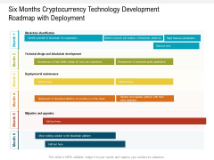 Six Months Cryptocurrency Technology Development Roadmap With Deployment Infographics