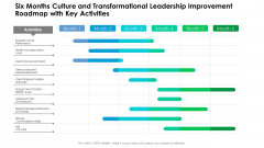Six Months Culture And Transformational Leadership Improvement Roadmap With Key Activities Slides