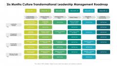 Six Months Culture Transformational Leadership Management Roadmap Professional