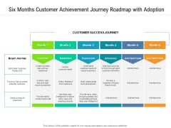 Six Months Customer Achievement Journey Roadmap With Adoption Demonstration
