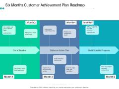Six Months Customer Achievement Plan Roadmap Ideas
