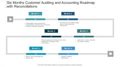 Six Months Customer Auditing And Accounting Roadmap With Reconciliations Structure