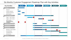 Six Months Customer Engagement Roadmap Plan With Key Activities Elements