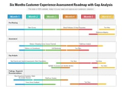 Six Months Customer Experience Assessment Roadmap With Gap Analysis Brochure