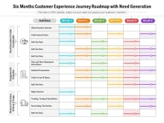 Six Months Customer Experience Journey Roadmap With Need Generation Graphics