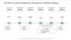 Six Months Customer Relationship Development Schedule Roadmap Diagrams