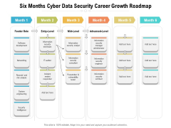 Six Months Cyber Data Security Career Growth Roadmap Diagrams