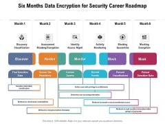 Six Months Data Encryption For Security Career Roadmap Structure