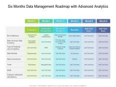 Six Months Data Management Roadmap With Advanced Analytics Information