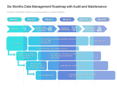 Six Months Data Management Roadmap With Audit And Maintenance Rules
