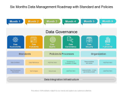 Six Months Data Management Roadmap With Standard And Policies Slides