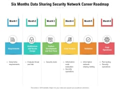 Six Months Data Sharing Security Network Career Roadmap Pictures